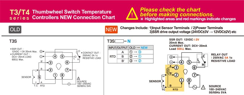 Carrel Electrade - Temperature , Level & Frequency Relays on